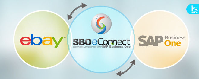 eBay Integration with SAP Business One