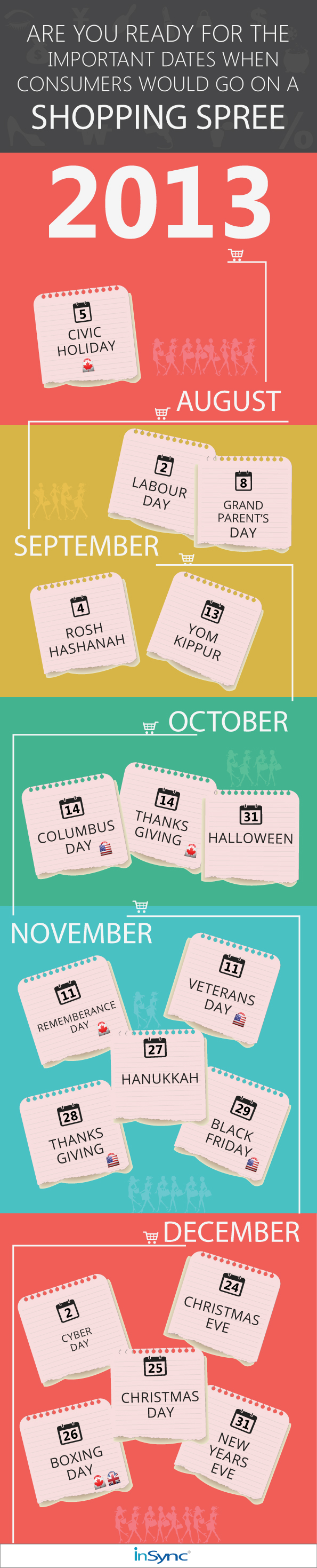 Important shopping dates of 2013